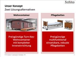 Konzept Wohncontainer und Pflegebetten